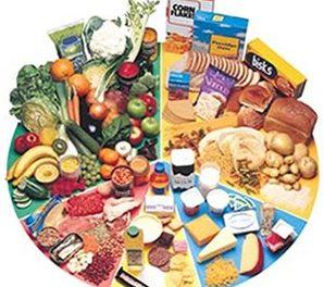 calorias-alimentos