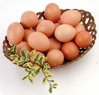 Calorías de los huevos
