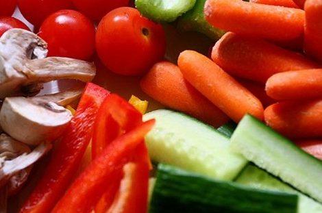 El pH de los alimentos
