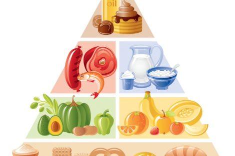 La pirámide alimentaria y la nueva pirámide nutricional