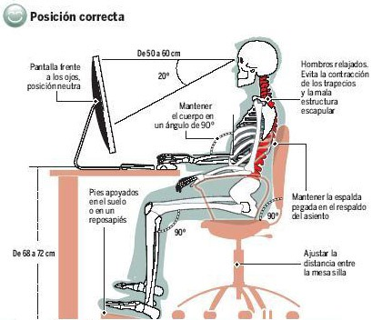 postura-correcta-espalda